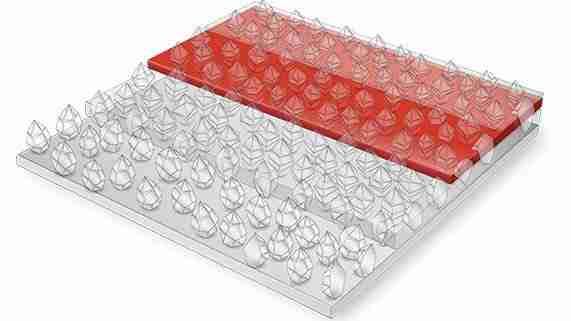 Tabella di comparazione delle granulometrie